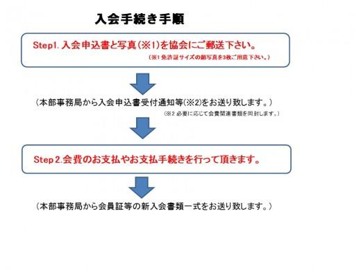 手順の図JPEG.jpeg