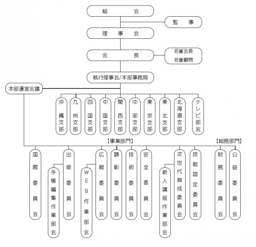 組織図A.jpg